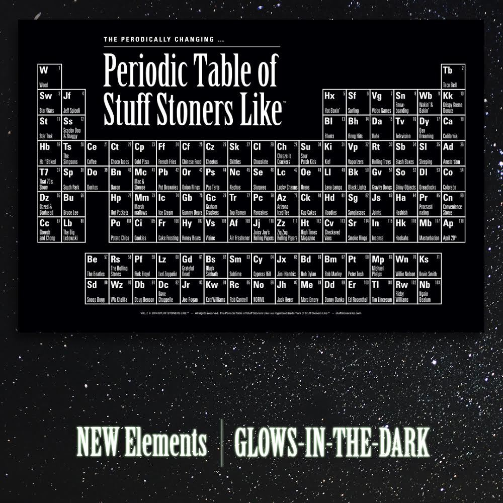 Win a periodic table of stuff stoners like poster gamestrikefo Image collections