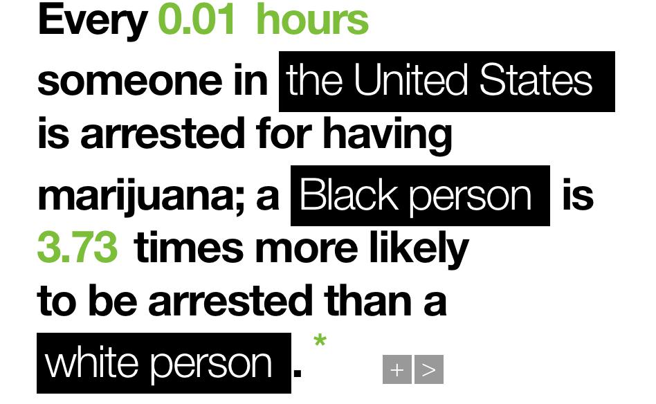 Blacks arrested for weed v whites